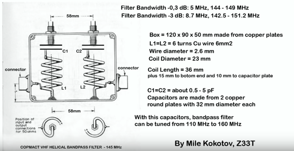 Construction details for VHF band-pass filter